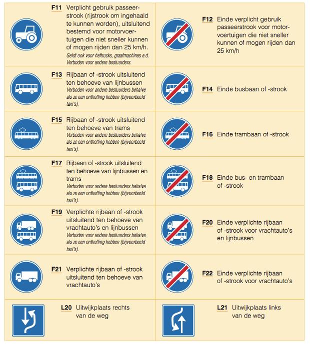 nieuwe-verkeersborden-1-juli-2015